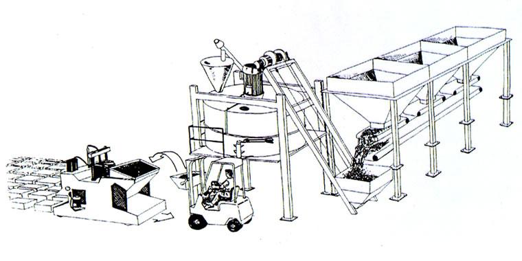 Esempio di impianto per la costruzione di blocchi in cemento